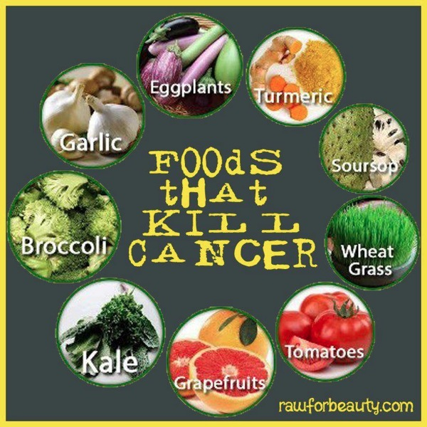 Natural Foods That Help With Liver Cancer